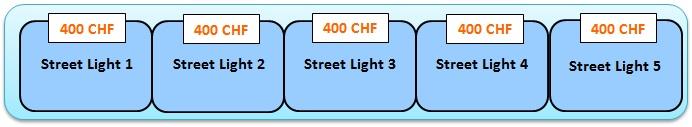 ICOD_StreetLights_repart